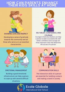 how can parents enhance their kids skills at home