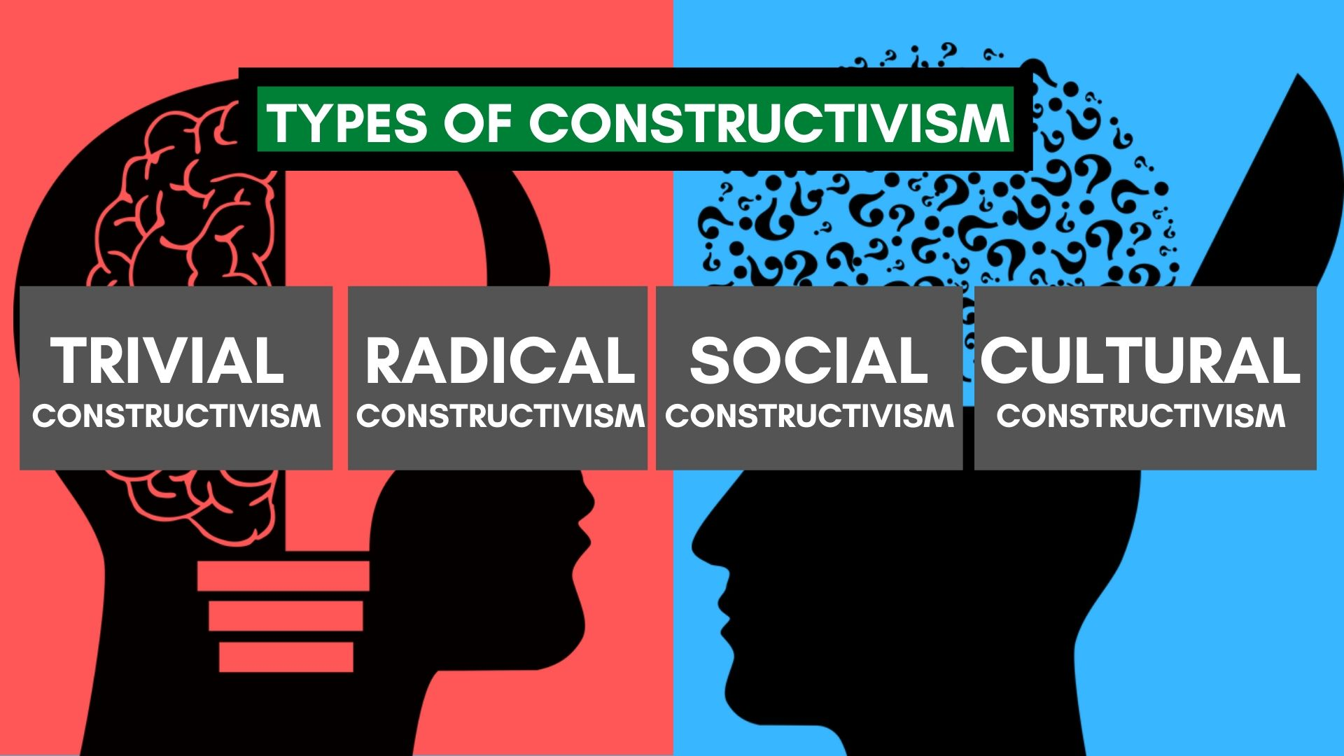 types of constructivism
