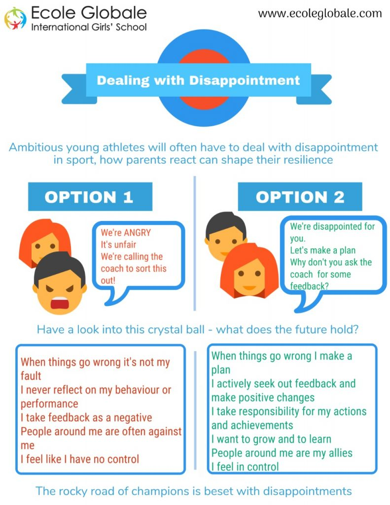 HOW TO DEAL WITH YOUR DISAPPOINTMENT