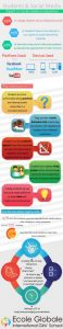 How social media affects the students