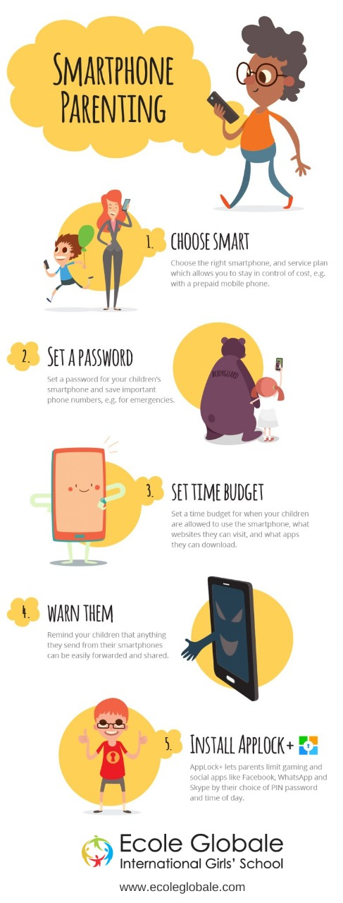 Effects of smartphones on the parenting methods