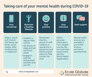 TAKING CARE OF YOUR MENTAL HEALTH DURING COVID-19