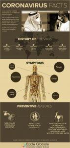 coronavirus-history