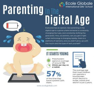 parenting in the digital age