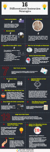 strategies to implement differentiated instruction