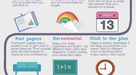 Best 10 tips to revise for exams