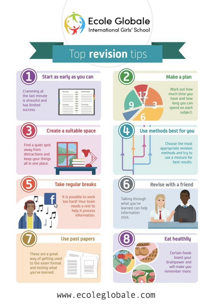 top revision tips