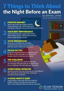 7 THINGS TO THINK ABOUT THE NIGHT BEFORE AN EXAM