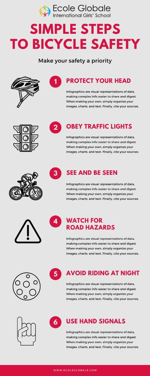 IMPORTANT RULES TO FOLLOW WHILE BIKE RIDING