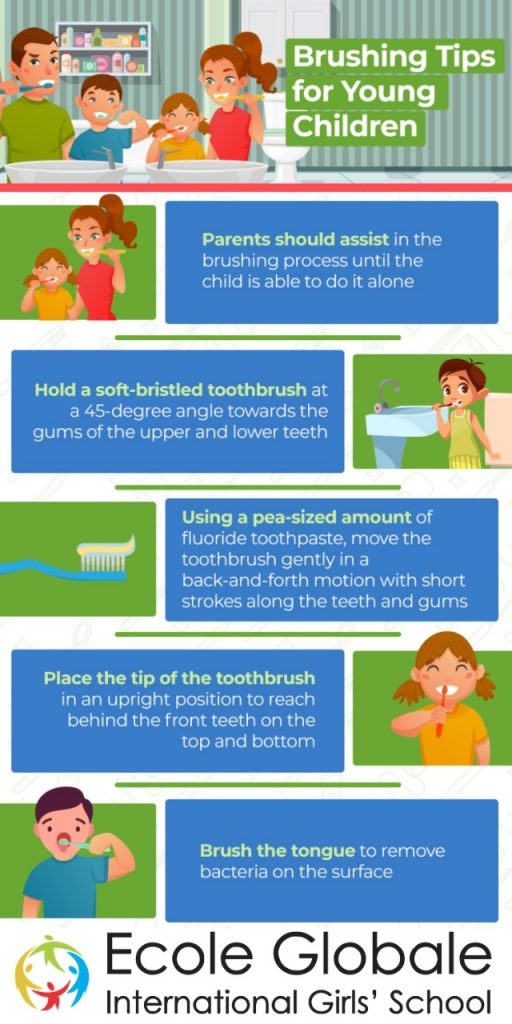 BRUSHING TIPS FOR YOUNG CHILDREN