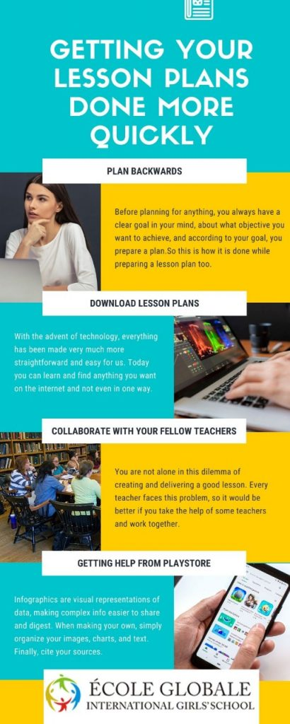 GETTING YOUR LESSON PLANS DONE MORE QUICKLY