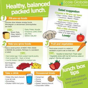 HOW TO PACK A HEALTHY AND WELL FOOD