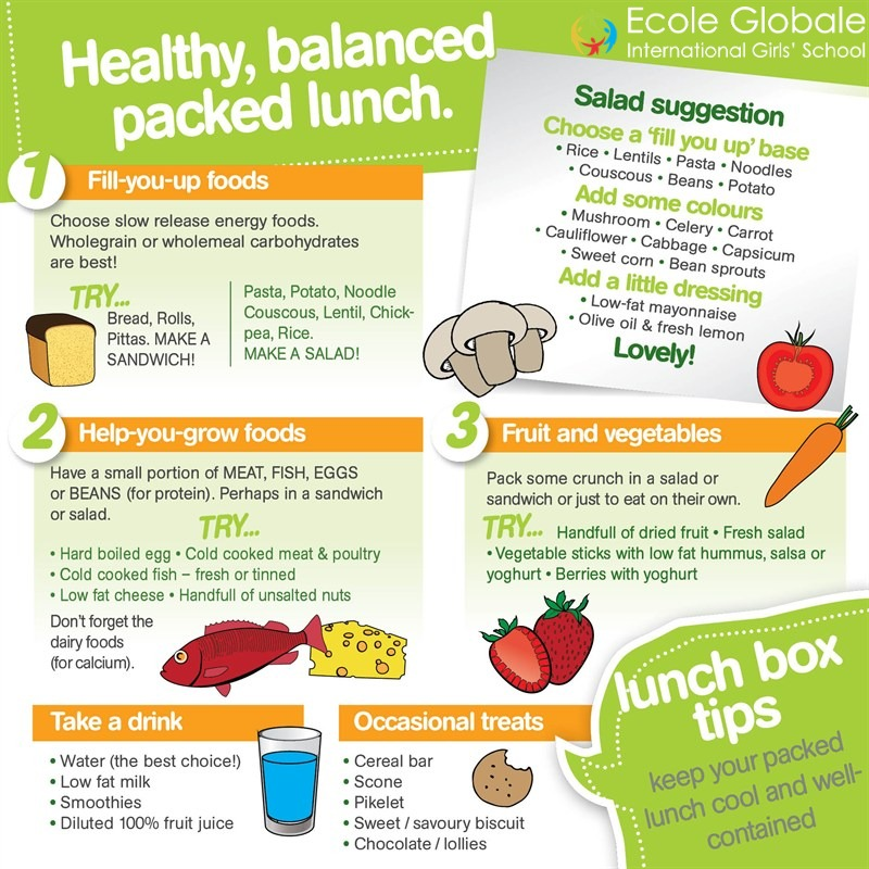 HOW TO PACK A HEALTHY AND WELL-BALANCED LUNCH FOR YOUR KIDS