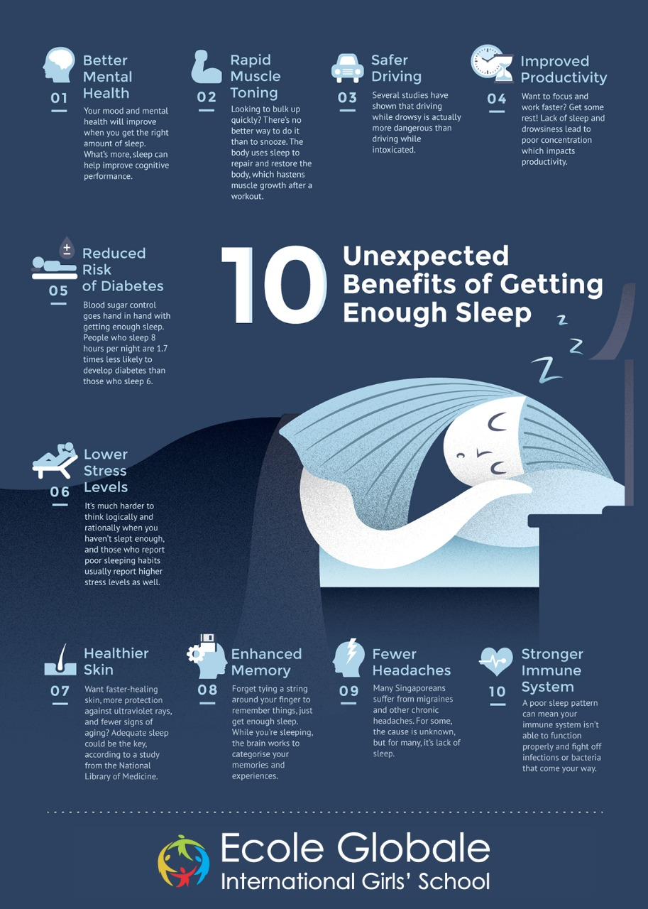 IMPORTANCE AND BENEFITS OF SLEEP IN A CHILD'S DEVELOPMENT