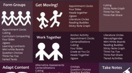 EFFECTIVE INSTRUCTIONAL STRATEGIES FOR TEACHERS