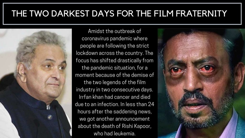 Rishi Kapoor Irfan Khan death