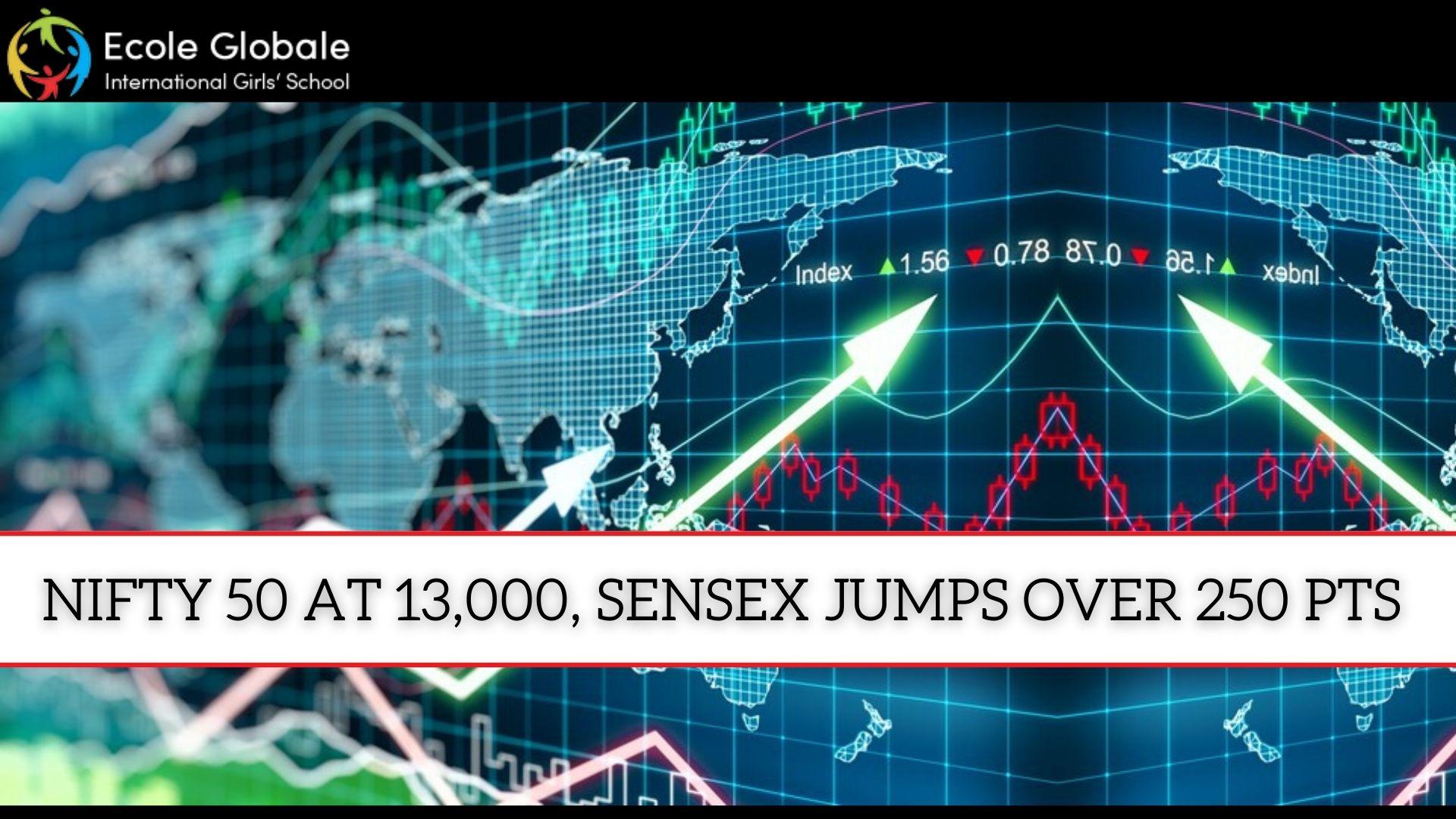 Nifty 50 At 13,000 Sensex Jumps Over 250 Pts