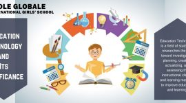 Education Technology And Its Significance