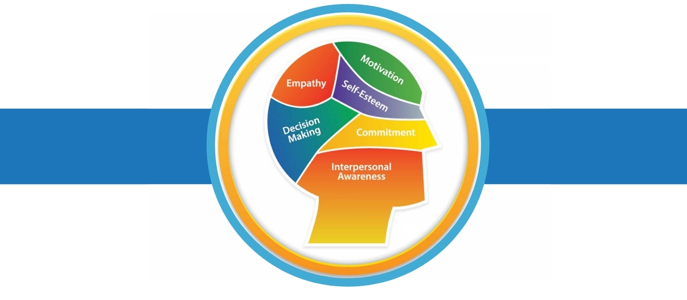 Social-Emotional-Learning