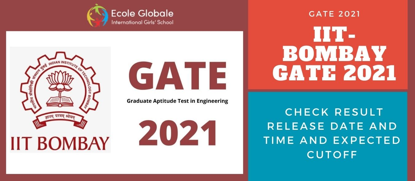 IIT-Bombay GATE 2021: Check result release date and time and expected cutoff