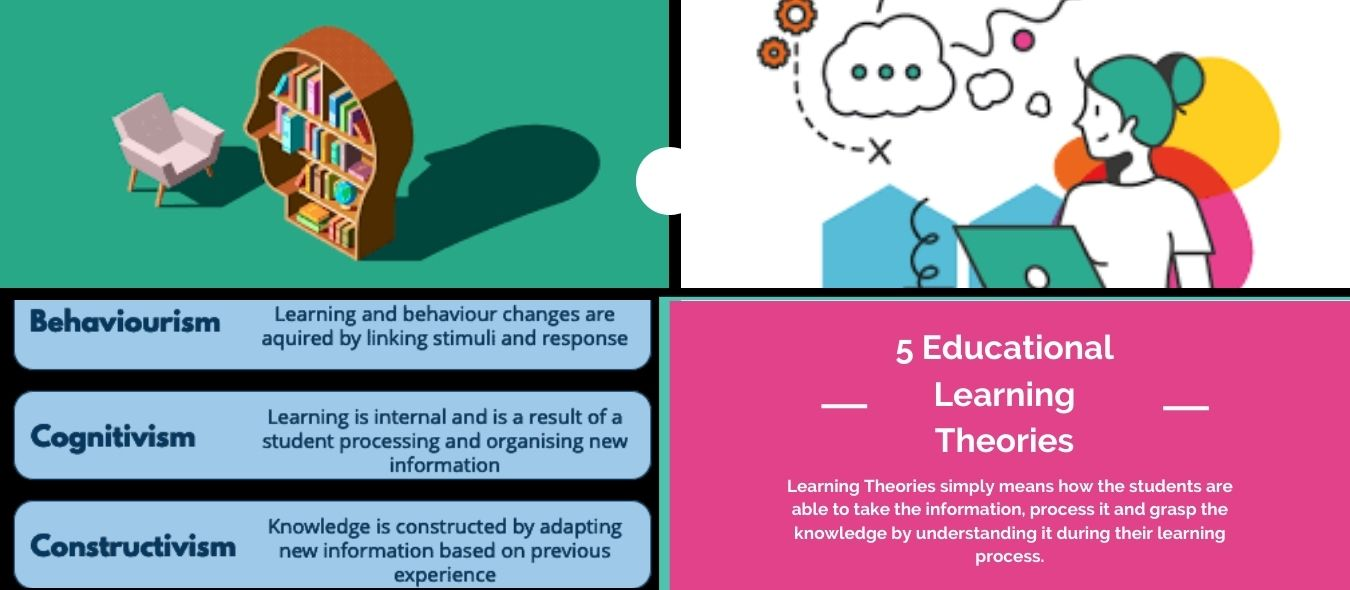 5 Educational Learning Theories