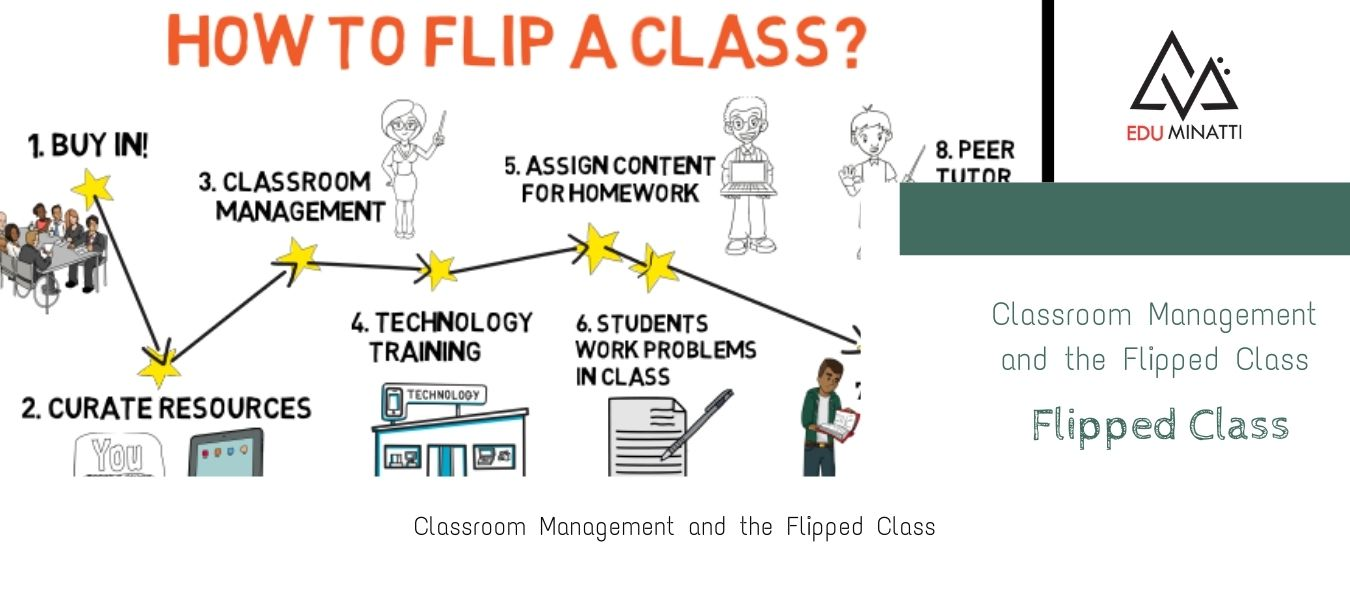 Classroom Management and the Flipped Class