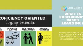What is Proficiency-Based Learning?