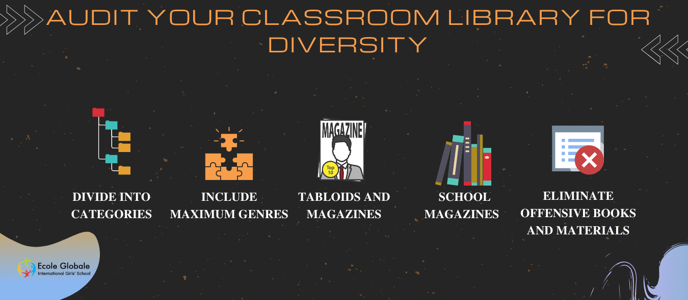 Audit Your Classroom Library For Diversity