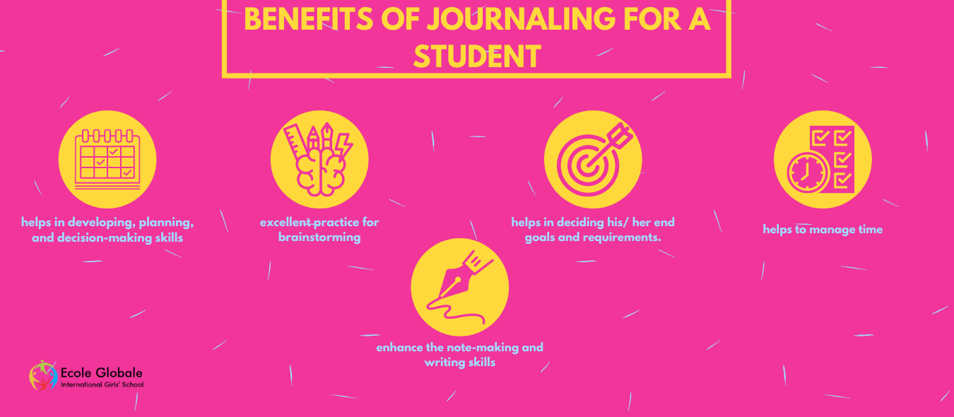 Benefits Of Journaling For A Student