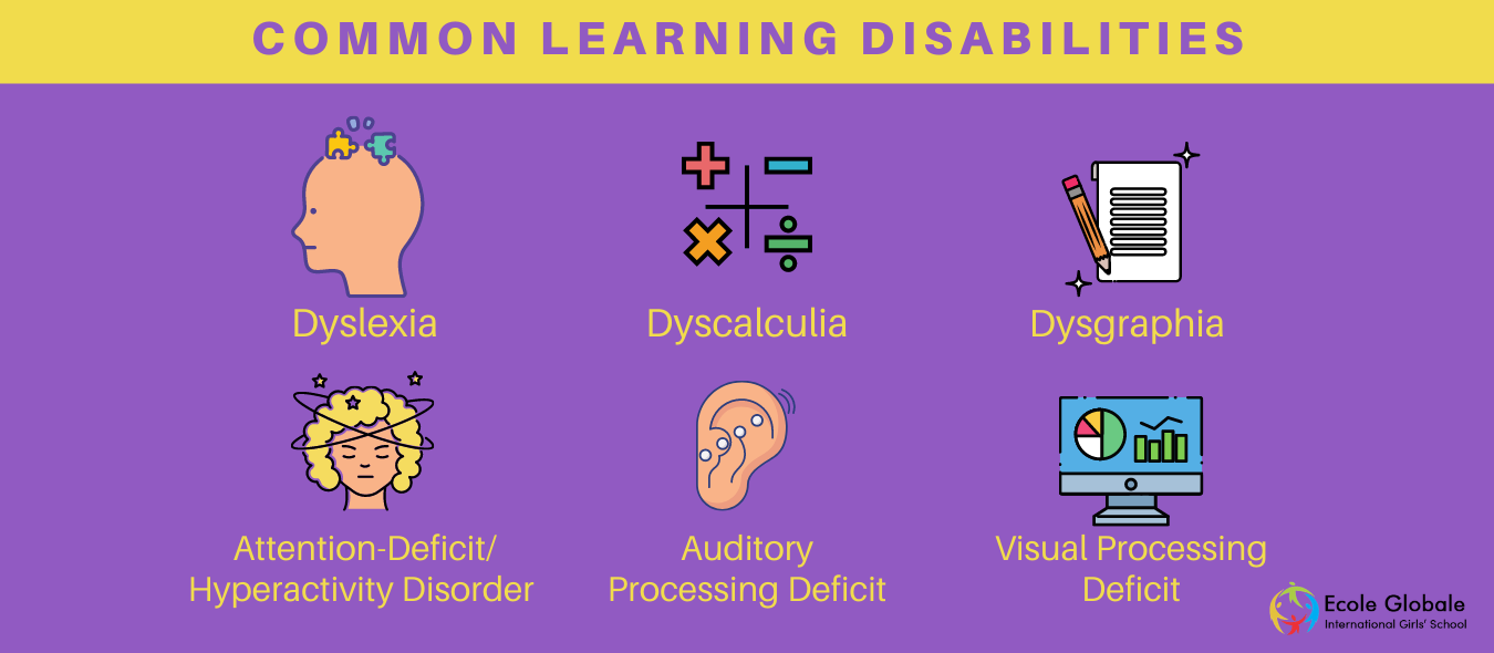 Helping Students With Learning Disabilities To Succeed