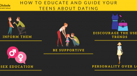 How To Educate And Guide Your Teens About Dating
