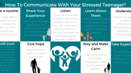 How To Help Your Stressed Teenager