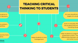 Importance Of Teaching Critical Thinking To Students