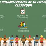 Six Characteristics Of An Effective Classroom