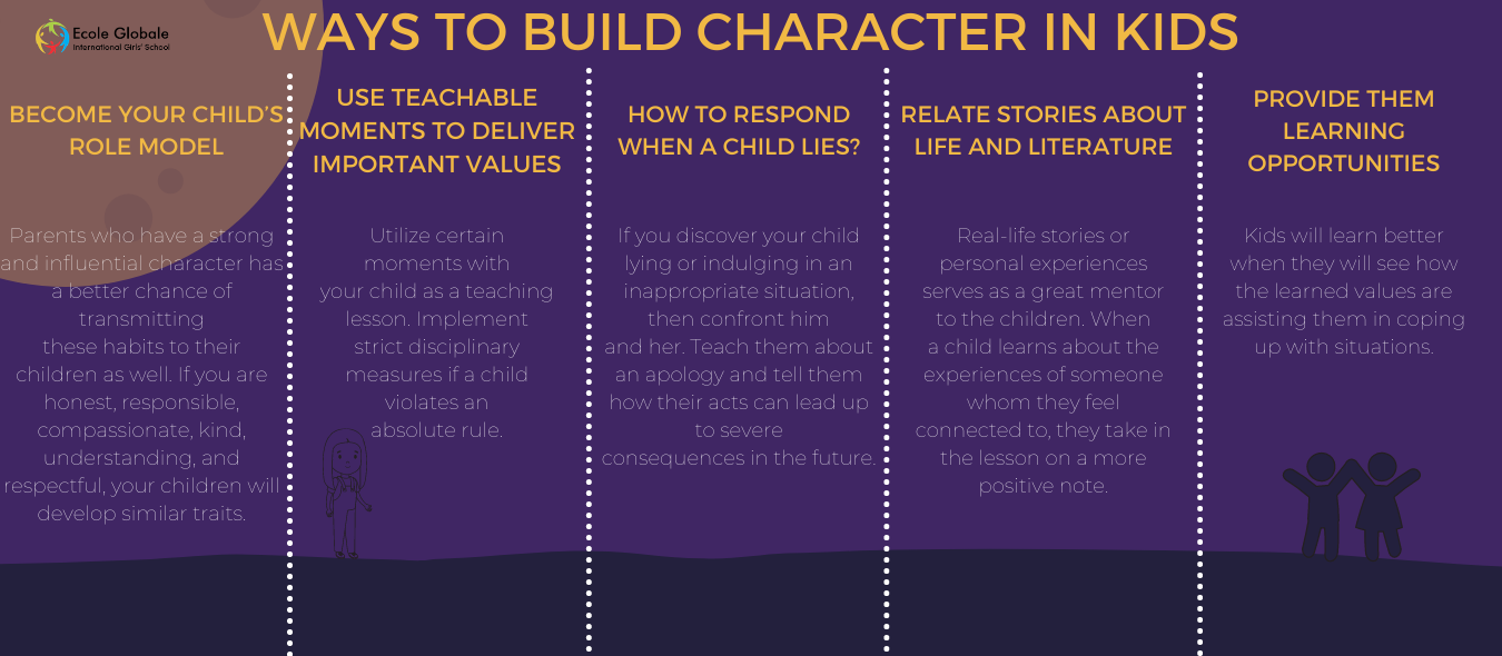 Ways To Build Character In Kids