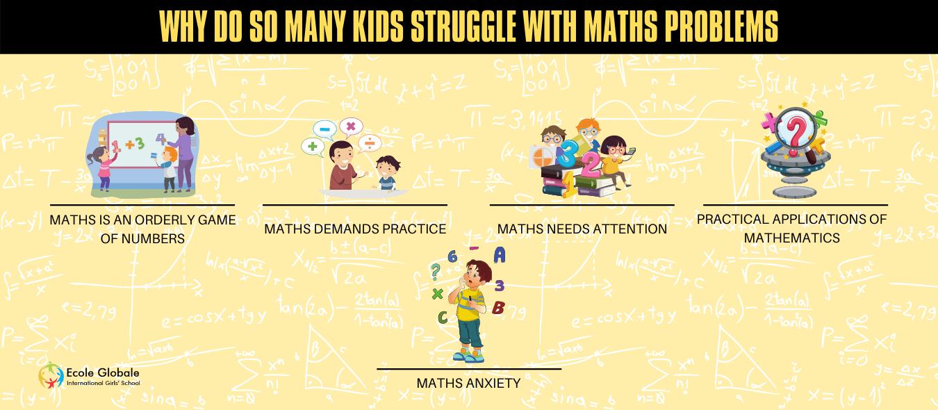 Why Do So Many Kids Struggle With Mathematics Problems