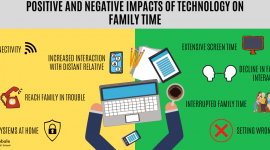 Positive and Negative effects of technology on family