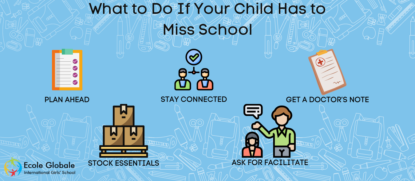 What to Do If Your Child Has to Miss School